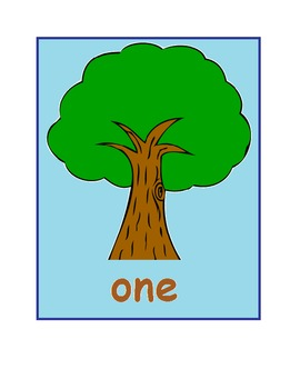 Apple Tree Number Word Counting Mats for Centers