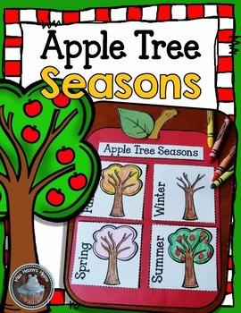 Apple Tree Seasons {Dollar Deal!}
