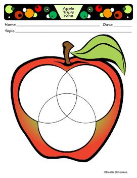 Apple Triple Venn Diagram - Graphic Organizer