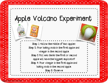 Apple Volcano Experiment