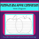 Apple and Pumpkin Comparison