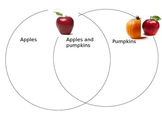 Apple and Pumpkin Venn Diagram