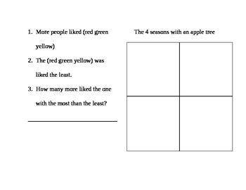 Apple class math project