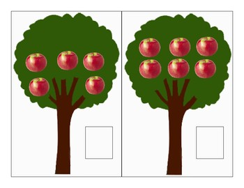 Apple counting  1-10
