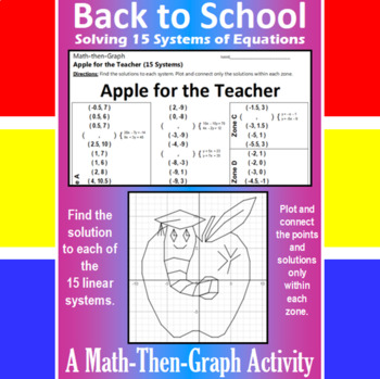 Apple for the Teacher - A Math-Then-Graph Activity - Solve 15 Systems