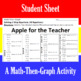Apple for the Teacher - A Math-Then-Graph Activity - Solve 2-Step Equations