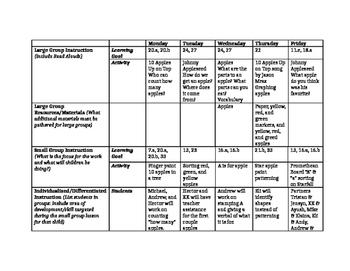 Apple preschool weekly lesson plan