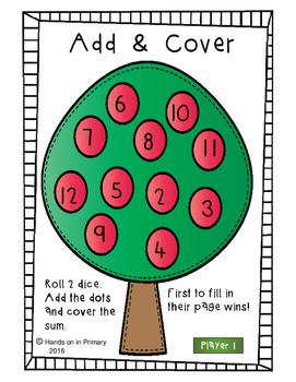 Apple tree Add and Cover