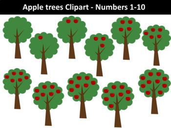 Apple trees clipart - Numbers 0-10