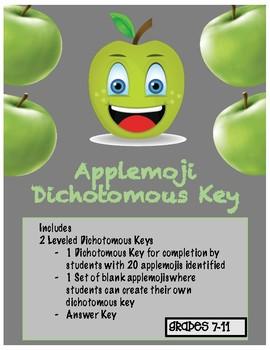Applemoji Dichotomous Key