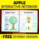 Interactive Notebook - Apple Activities