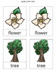 Apples 3 Part Cards