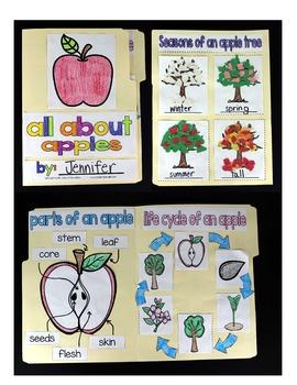 Apples Science Unit