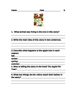 Apples, Apples, Apples--Text Evidence