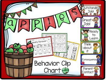 Apples Behavior Clip Chart