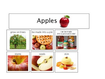 Apples Can Have Are Tree Map