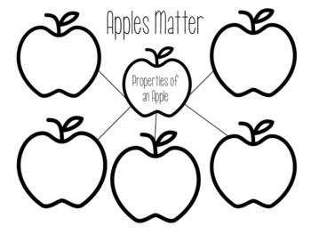 Apples Matter- Properties of an Apple