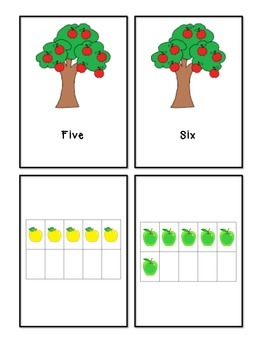 Apples Number Word and Ten Frame Counting #1-10