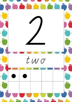Apples Numbers 0-20 Charts/Posters