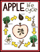 Apples: Preschool, Pre-K and Kindergarten Resources