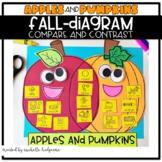 Apples Pumpkins Activity Compare Contrast Fall Craftivity Kindergarten, 1st, 2nd