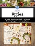 Apples Resource Pack