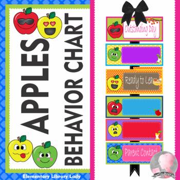 Apple Faces Apples Behavior Clip Chart - EDITABLE