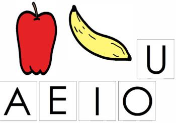 Apples and Bananas Song Visuals