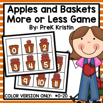 Apples More or Less Game