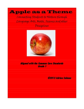 Apples as a Theme