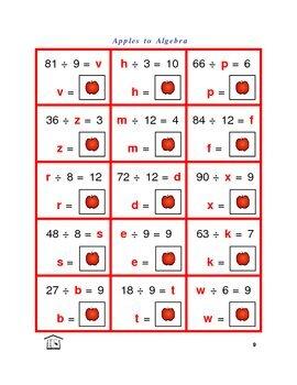 Apples to Algebra