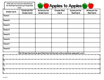 Apples to Apples Synonym & Antonym Record Sheet
