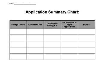 Application Chart and ACT Score Tracker