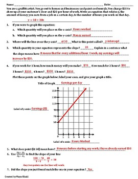 Application for Writing Slope-Intercept Equation II