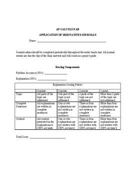 Application of Derivatives Journals