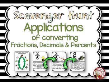 Applications of Converting Fractions, Decimals and Percent