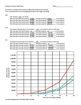 Applications of Interest and Exponential Functions