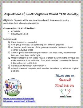 Applications of Linear Systems Round Table Activity Starter Pack