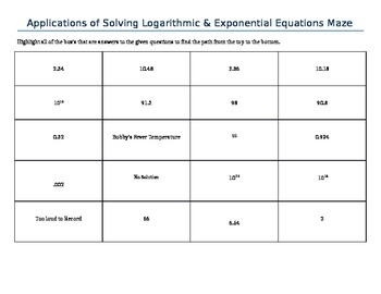 Applications of Logarithmic Equations Maze Activity