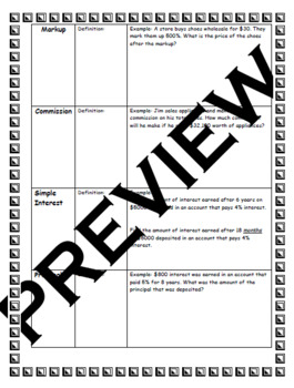Applications of Percents Vocabulary Graphic Organizer