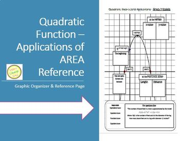 Applications of Quadratics - Max/Min and Area Functions - Reference Page