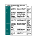 Applied Learning Historical Character Kickball Rubric