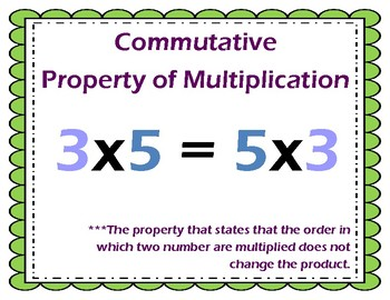Apply Multiplication and Division My Math 3rd Grade