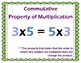 Apply Multiplication and Division My Math 3rd Grade Vocabulary Posters