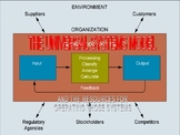 Apply the universal systems model to operation of a system