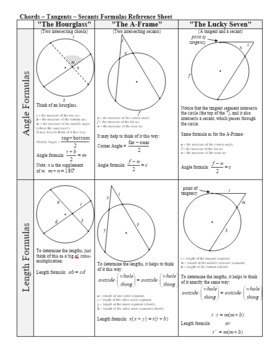 Applying Circle Formulas Chords Secants Tangents Student Notes with Answer Key
