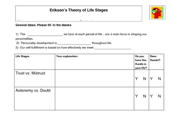 Applying Erickson's Theory to Hamlet