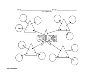 Applying and using the Structures and Functions: Second Grade Unit