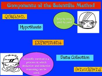 Applying the Scientific Method PowerPoint