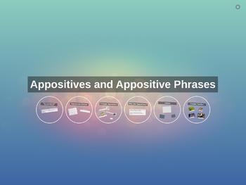 Appositive and Appositive Phrases Prezi